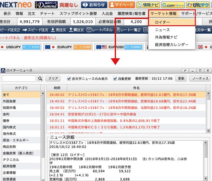 FXスマホアプリ対応ニュース&メール配信/通知 …